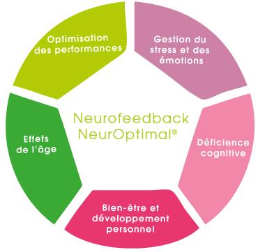 paris-neurofeedback-neuroptimal
